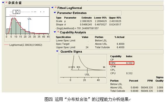 计量经济学与统计论坛